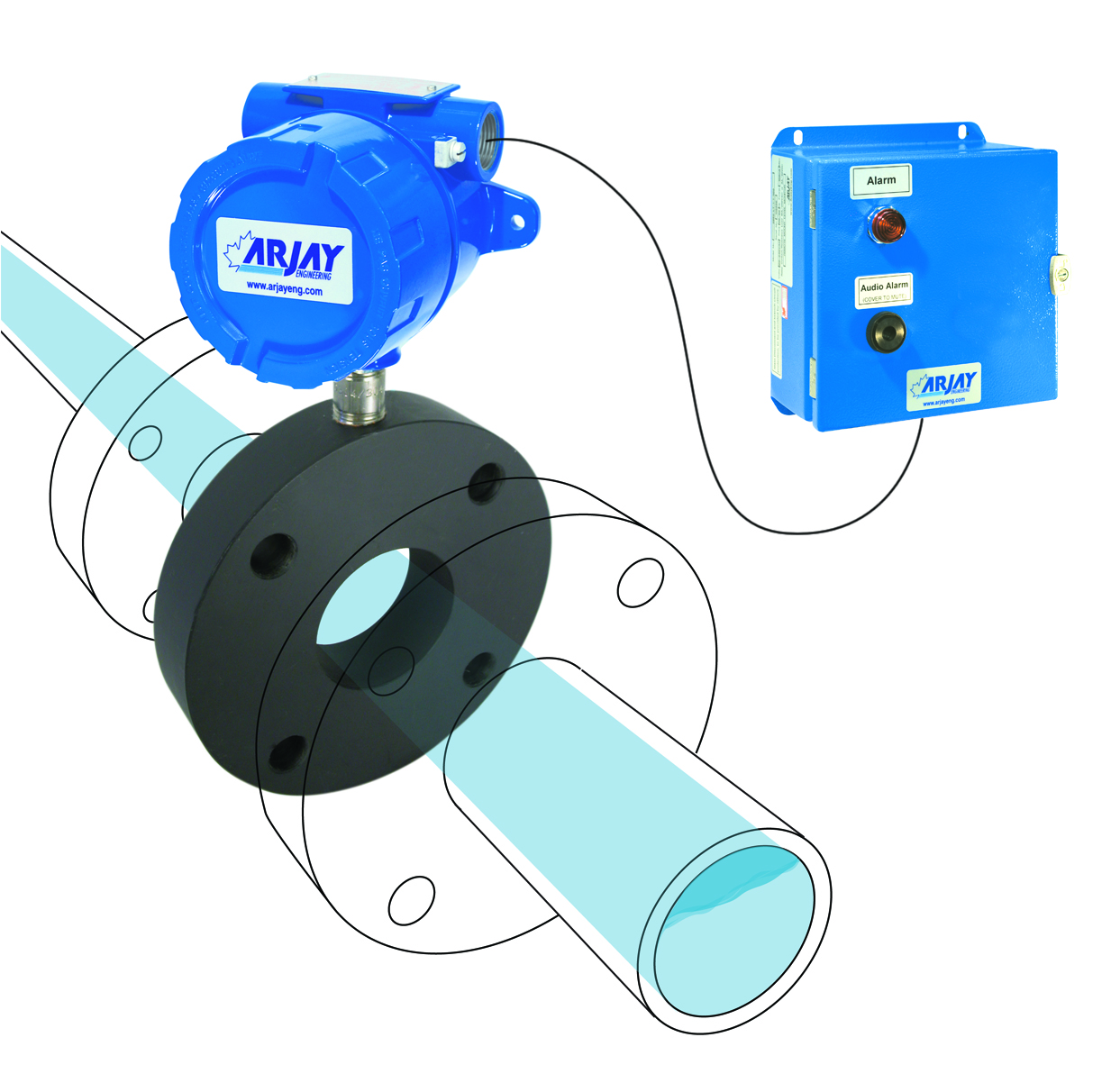 Dry Pump Monitors Pump Protection Systems For Sale