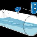 2852-FCM Remote Mounted Foam Control Monitor